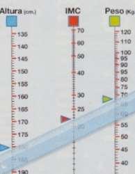 calcular imc y peso ideal